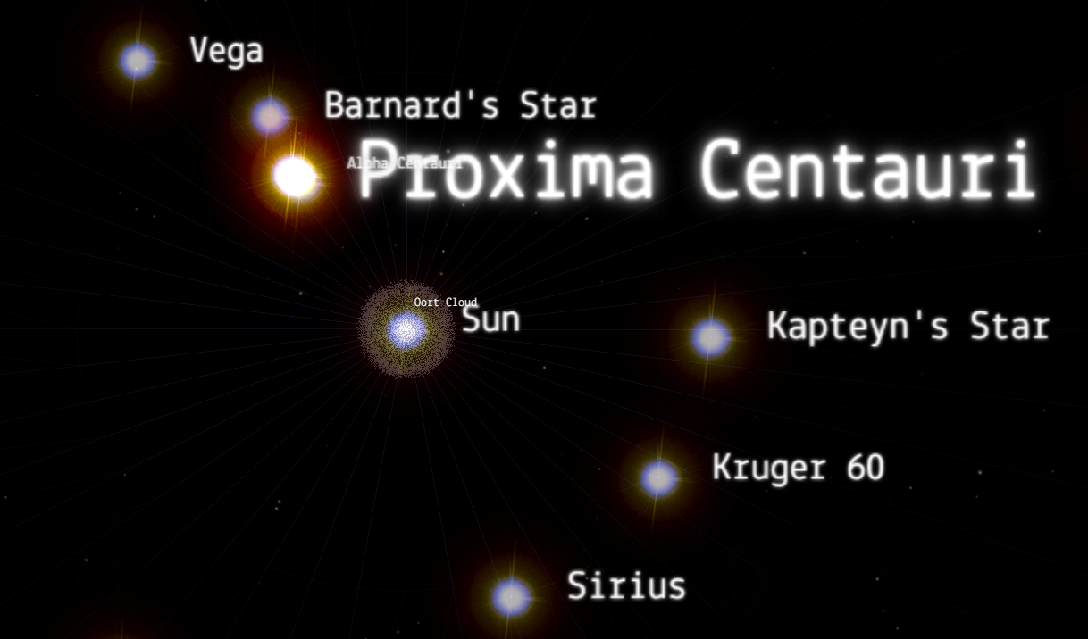 Project Proxima Space